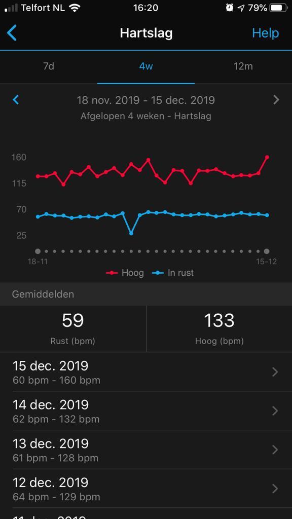 Garmin app met de gemeten min HR (blauw) voor een maand